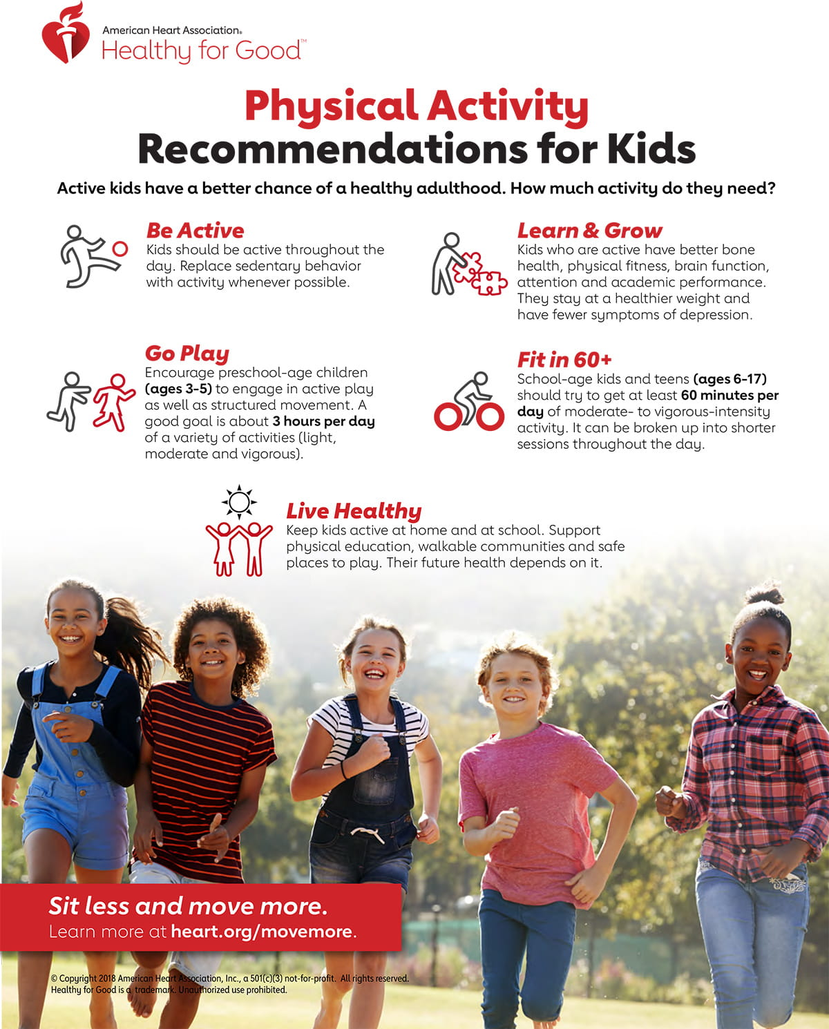American Heart Association Recommendations For Physical