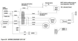 Wiring Diagram For Whitfield Pellet Stove  Wiring Diagram