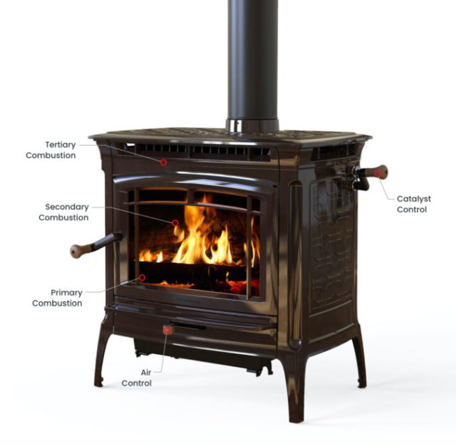 Combustion diagram of a cast iron stove from Hearthstone Stoves