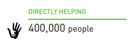 DIRECTLY HELPING 400,000 people