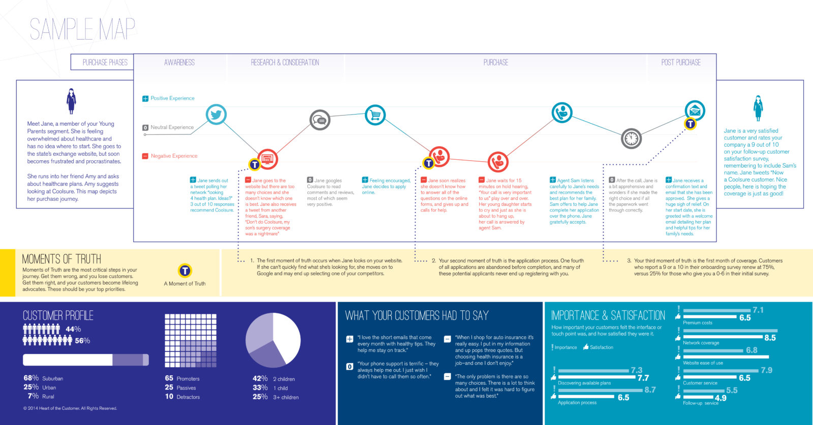 Data Center Network Diagram Examples