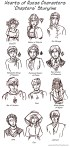 'Chapters' Characters