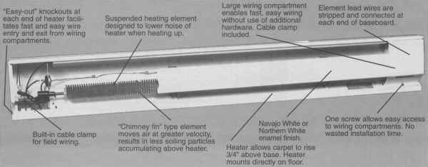 marley electric baseboard heater wiring diagram wiring diagram baseboard heaters thermostat image about 120v electric baseboard heater wiring diagram ewiring 319 source