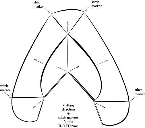 tuplet shawl schematic