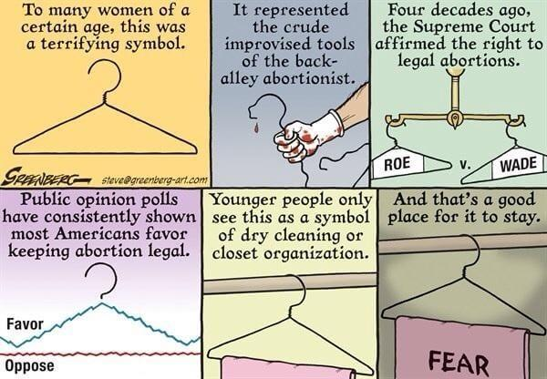 The reason the coat-hanger is significant in the anti-choice movement.