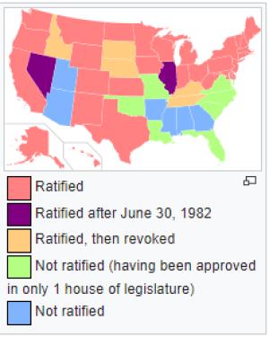 US States'positions on ERA