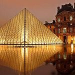 The Louvre Museum Paris France - transportation between london and paris