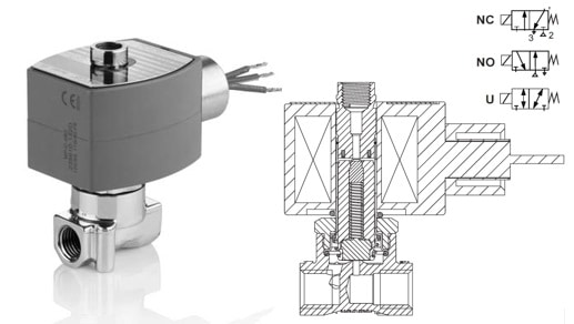 asco 8314 hazardous area solenoid valve with manual operator