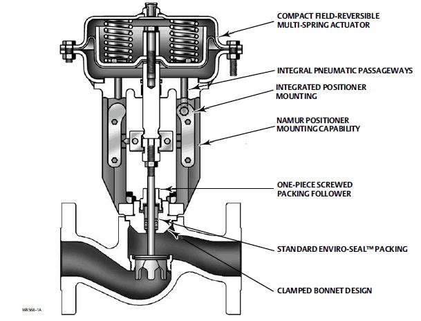 pg090200 3 wiring diagram wiring  u2022 creativeand co