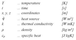 Inverse Heat Conduction Problem – Heat Transfer and Fluid