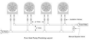 Installation Tips : HeatPumps4Pools