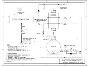 [WRG4423] Piping Diagram 3 Way Valve