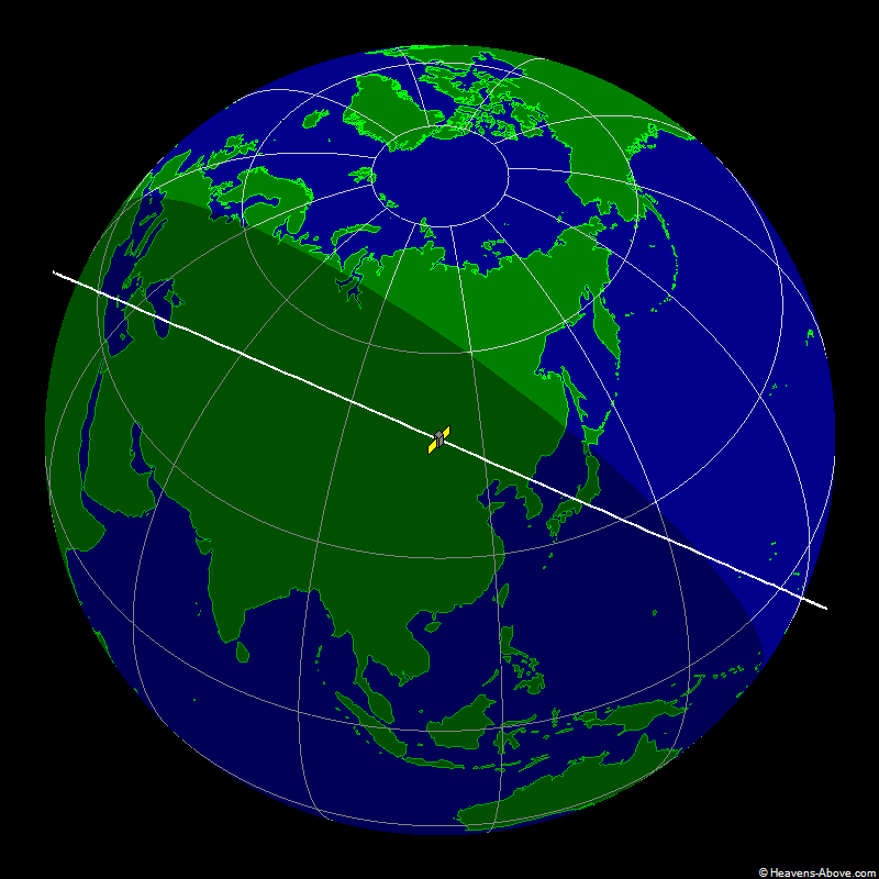 Current Position of the ISS from Heaven's Above