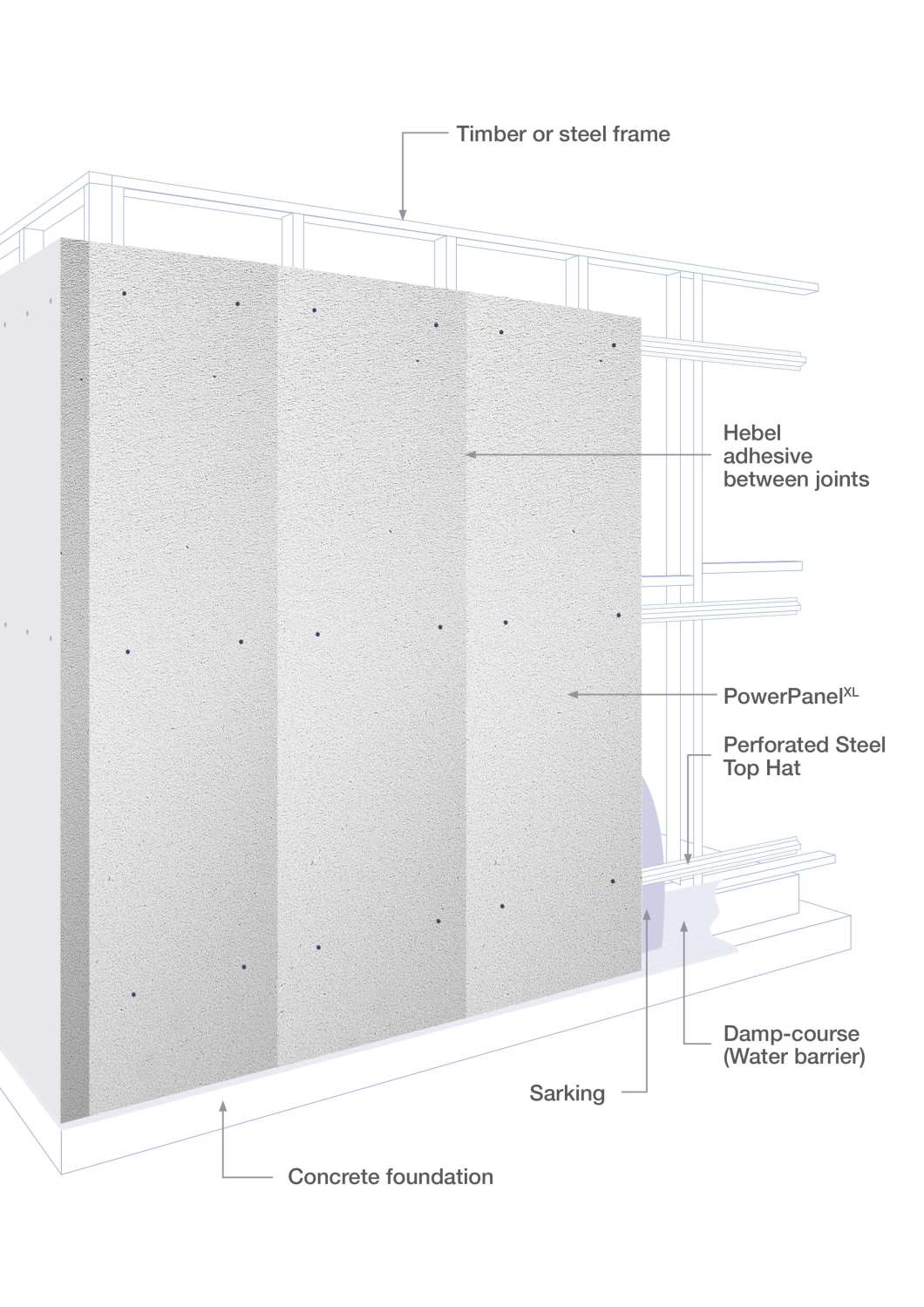 Steel Frame Wall Systems Installation Guide | Nakanak.org