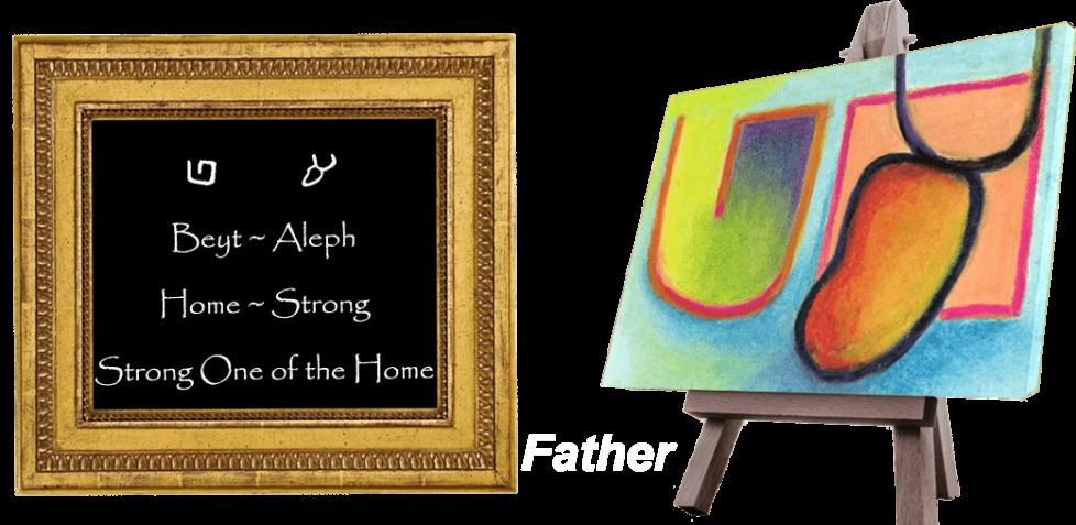 https://i1.wp.com/www.hebrewwordpics.com/wp-content/uploads/2017/01/Father-no-BG-3.png?w=980&ssl=1
