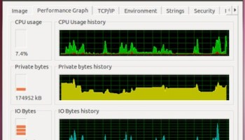 how to find cpu usage history in linux