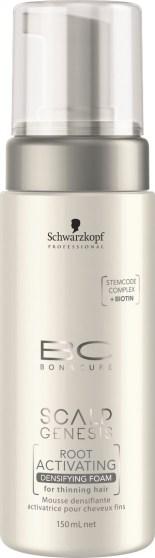 Schwarzkopf Professional BC Bonacure (Foto Schwarzkopf)