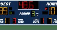 Multi-Sport Scoreboards