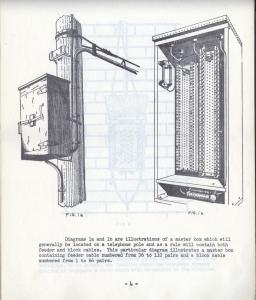 Diagram: phone pole illustration