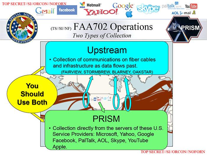 Für Upstream gehen in diesem Jahr 278 Millionen US-Dollar an Provider. Bildquelle: Washington Post