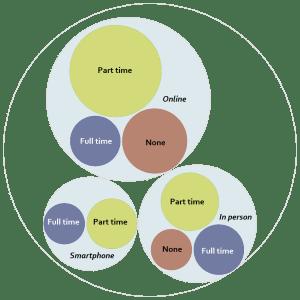 Platform_TimeShare-CircleParking