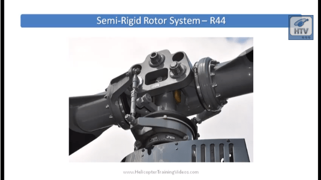 Click to watch a video on Main Rotor Systems