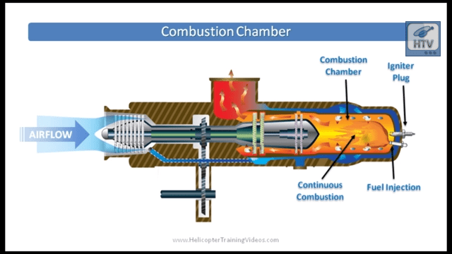 Click to watch a video on Helicopter Turbine Engines
