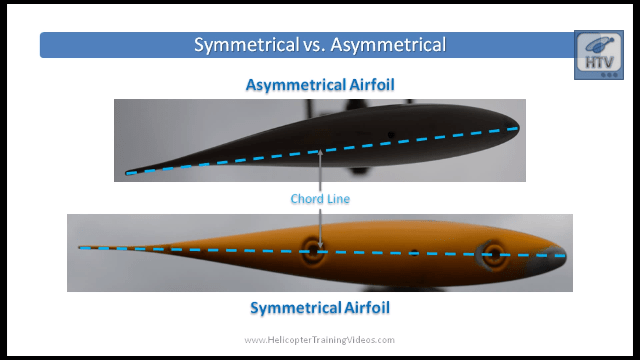 Click to watch a video on Helicopter Airfoils