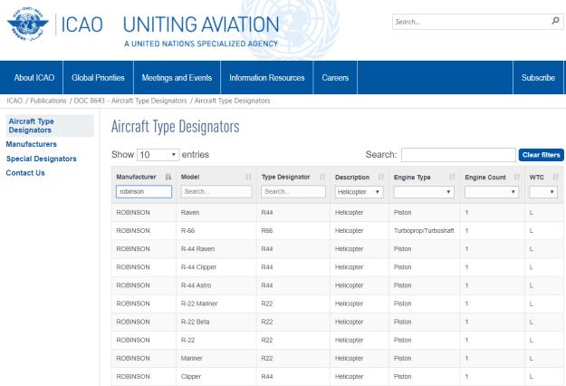 ICAO Searchable Aircraft Type Designators