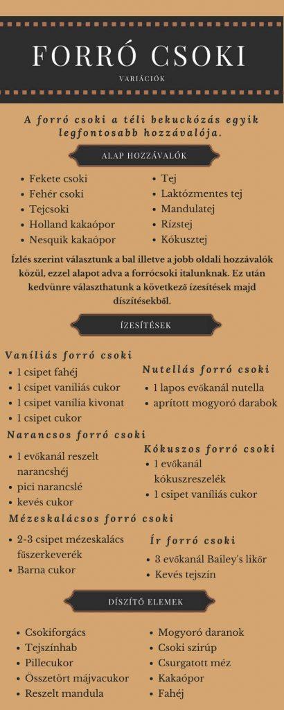 hellolife-blog-forro-csoki-receptek