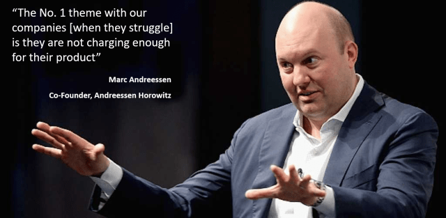 Marc Andreesen Pricing Quote