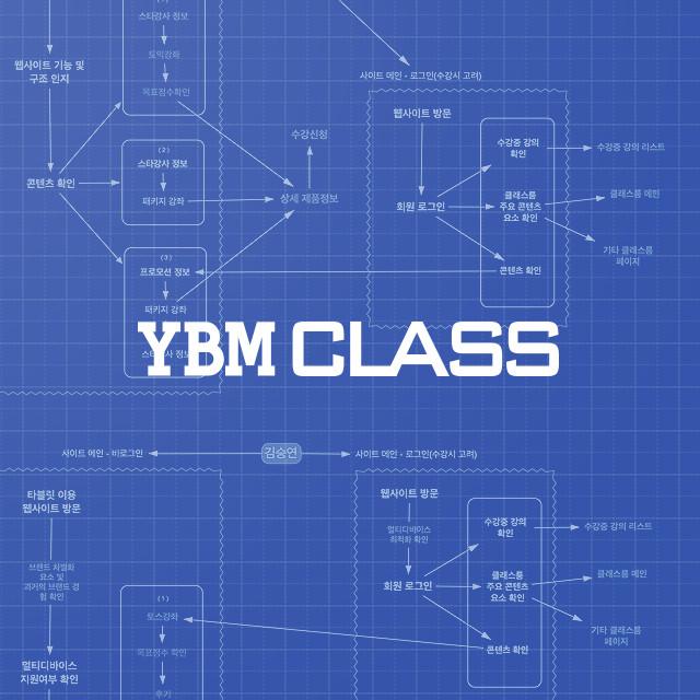 YBM Class UX - HelloDigital.Inc