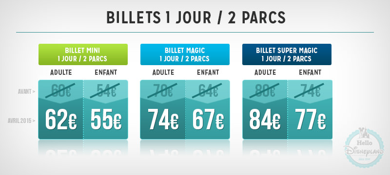 Disneyland Paris tarifs 2015 billet 1J/2P