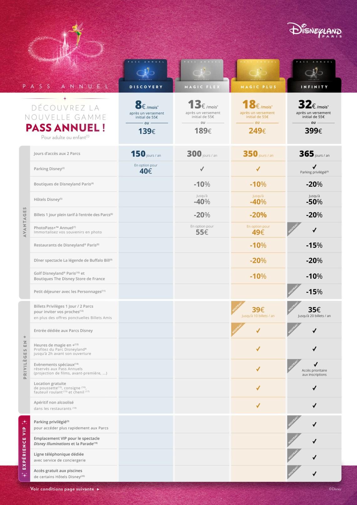 pass annuel disneyland paris prix 2017