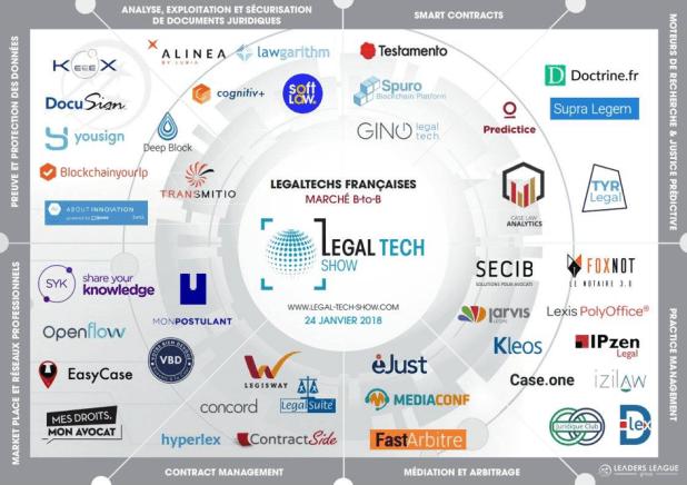 Les startups de la legaltech françaises