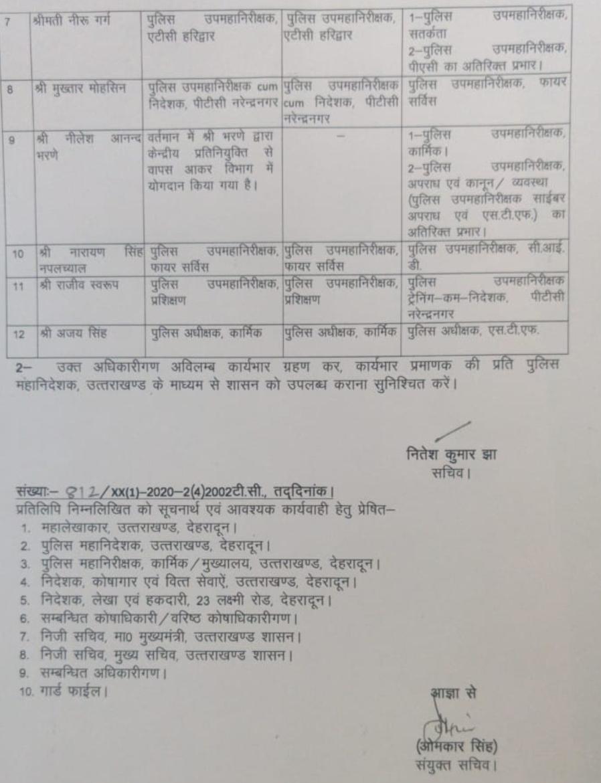 आईपीएस अधिकारियों में बड़े फेरबदल, डीजीपी अशोक कुमार की टीम में होंगे अब यह अधिकारी 3