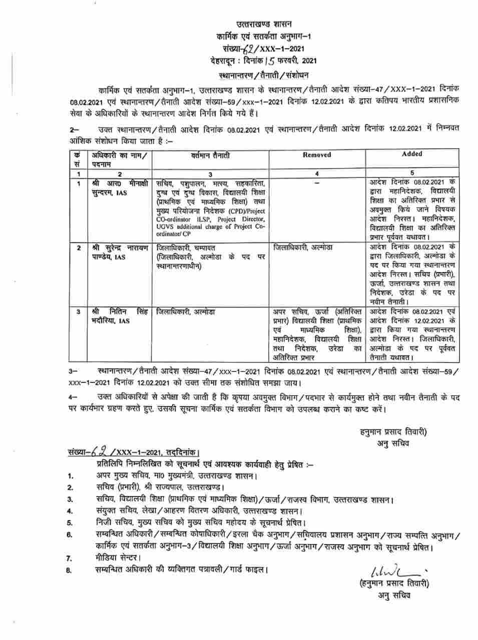 प्रदेश में IAS अधिकारियों में फिर फेरबदल, कुछ जिलाधिकारियों के स्थानांतरण भी हुए निरस्त 2