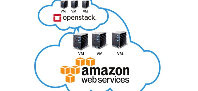 Guide for running OpenStack on AWS – A perfect way to do R&D on Openstack