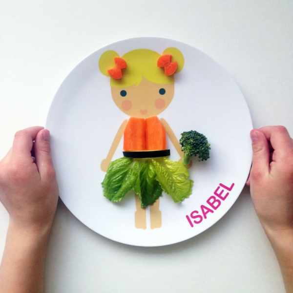 FUN PERSONALIZED DRESS UP PLATES FROM DYLBUG
