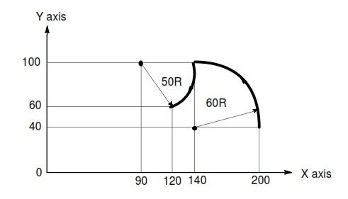 Cnc Mill Programming Absolute Incremental G90 G91 Example Code Helman Cnc