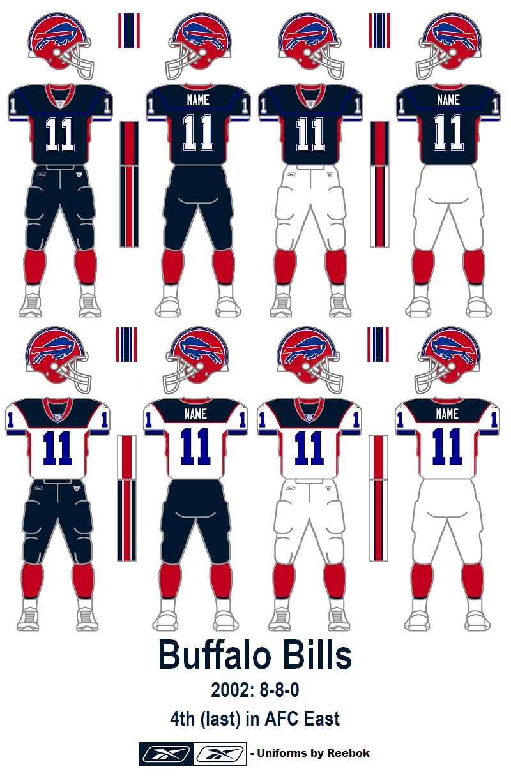 Uniforms Gone Wrong: 2002 Buffalo Bills |