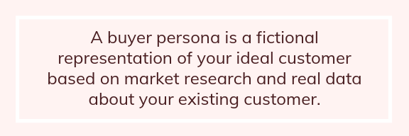 Buyer Persona defined
