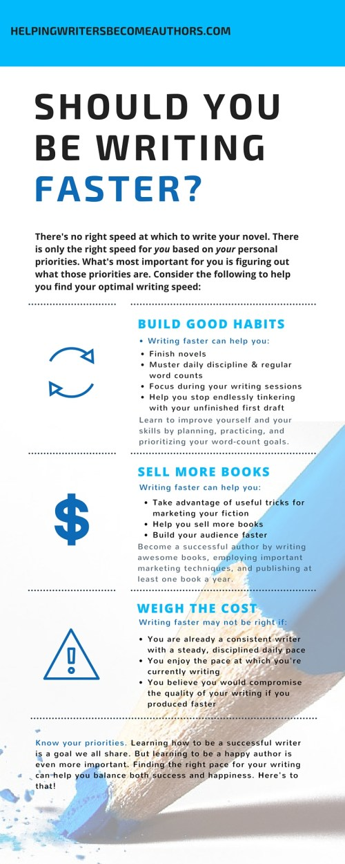 Should You Be Writing Faster Infographic Helping Writers Become Authors K.M. Weiland