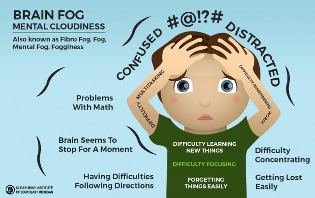 Image result for Brain Fog