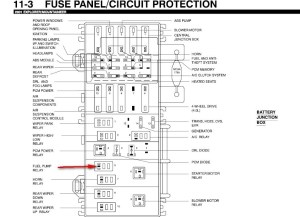 2003 Mercury Mountaineer Fuse Box Diagram | 2003 Mercury