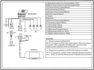 I Would Love To See A Wiring Diagram For The Pyle Pldn73i | Pyle PLDN73I Support