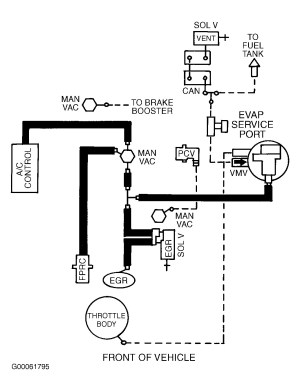 I Need A Vacuum Diagram For The 2001 Ford Explorer Sport