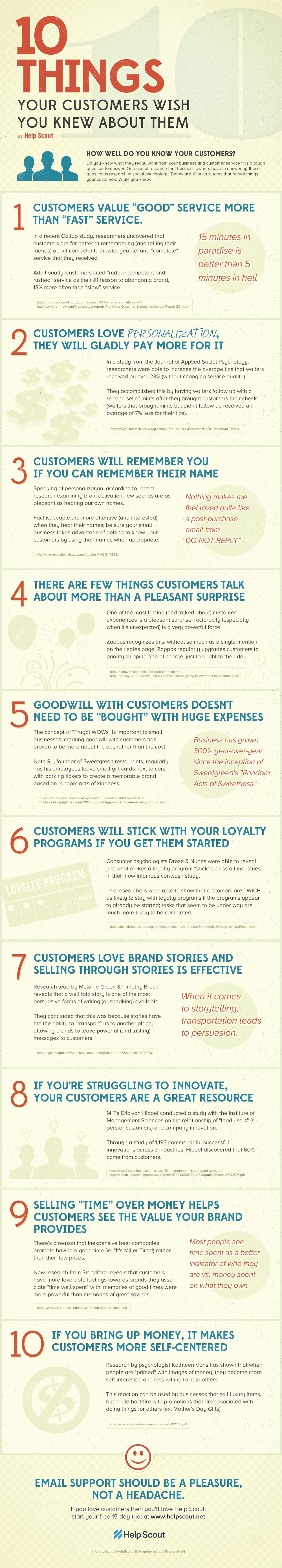 10 things customers wish you knew