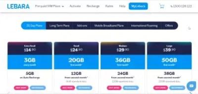 Australia visitor SIM card, what's the best one? : Lebara Australia data packages