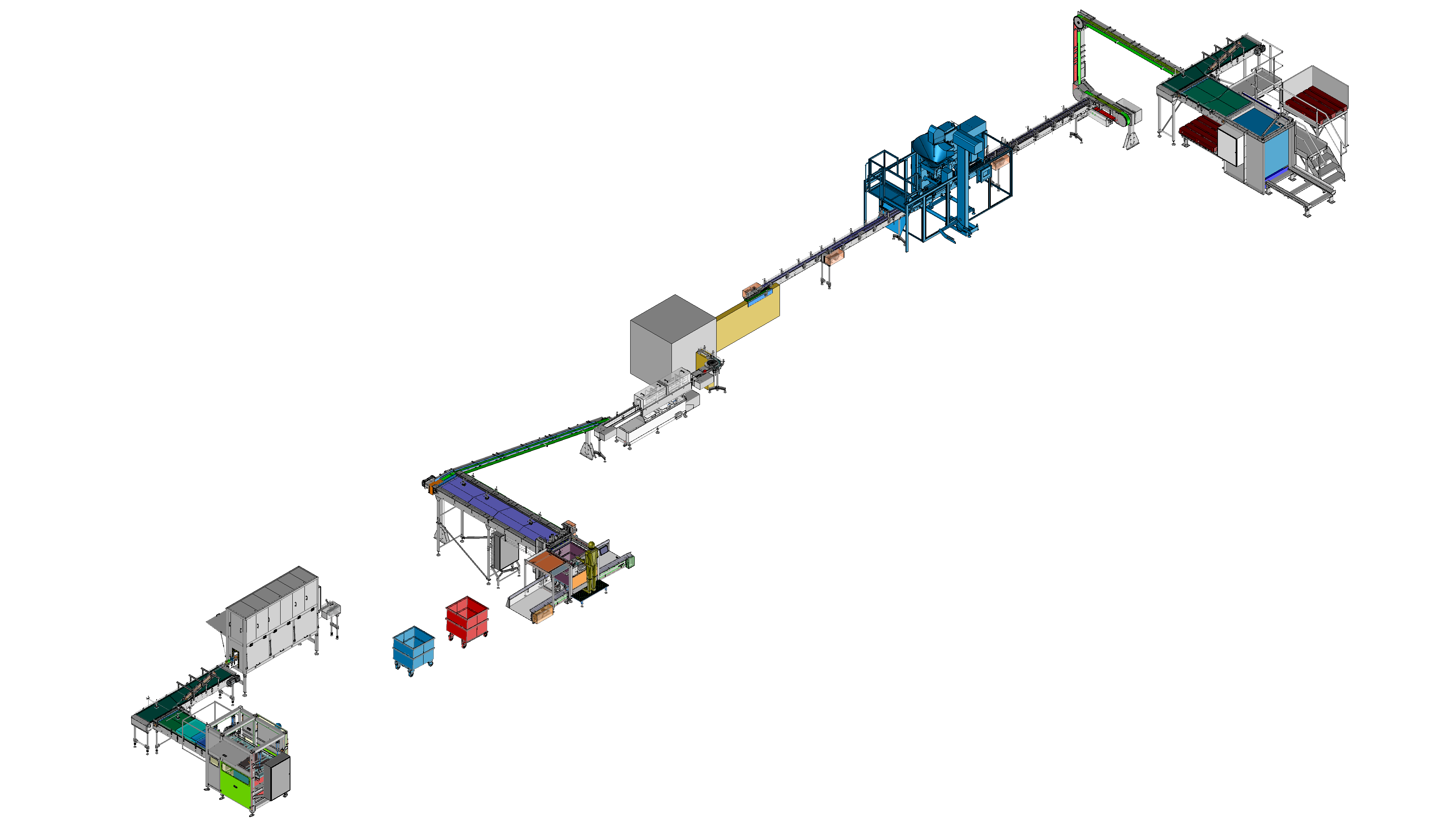 Complete Canning Line For Meat Based Products